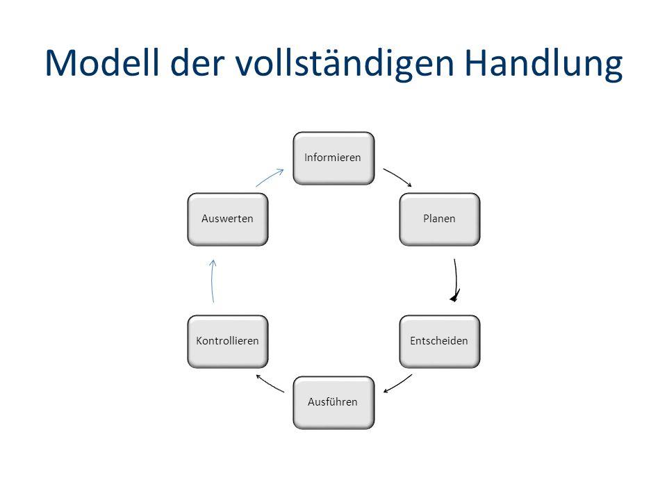 Modell der vollständigen Handlung