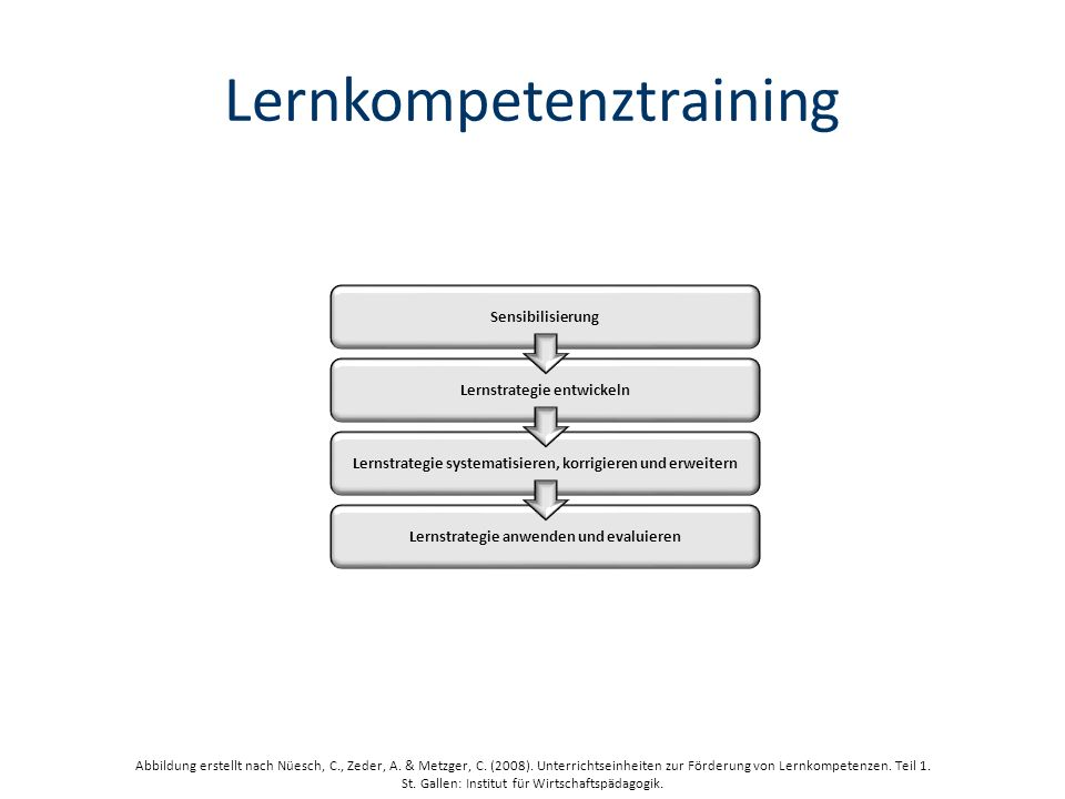 Lernkompetenztraining