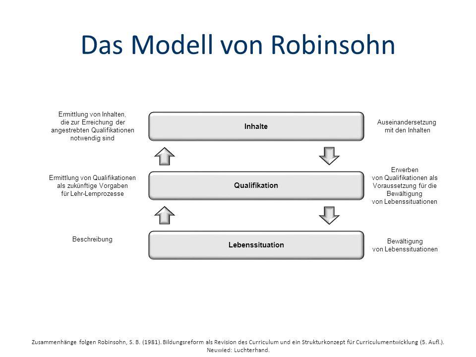 Das Modell von Robinsohn
