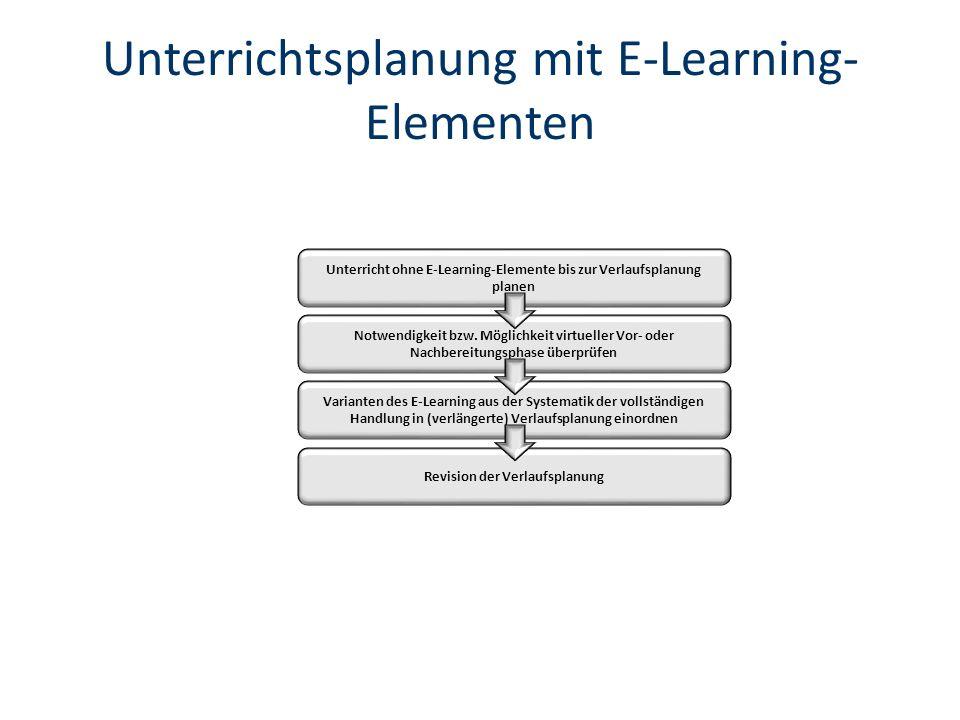 Unterrichtsplanung mit E-Learning-Elementen