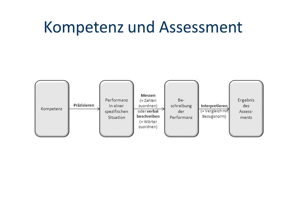 Kompetenz und Assessment