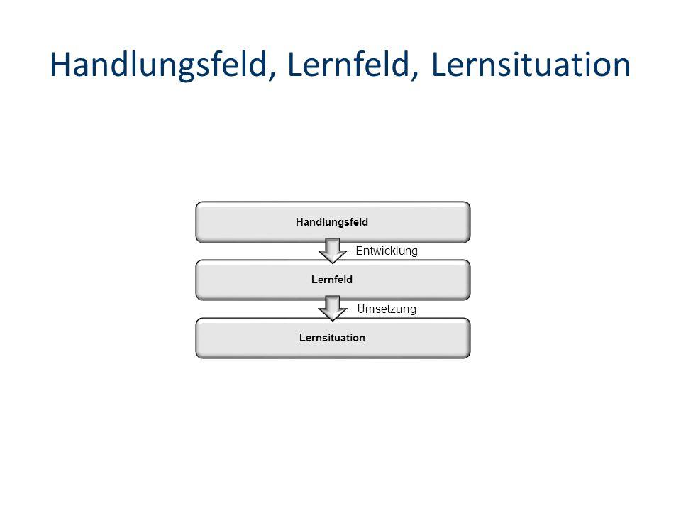 Handlungsfeld, Lernfeld, Lernsituation