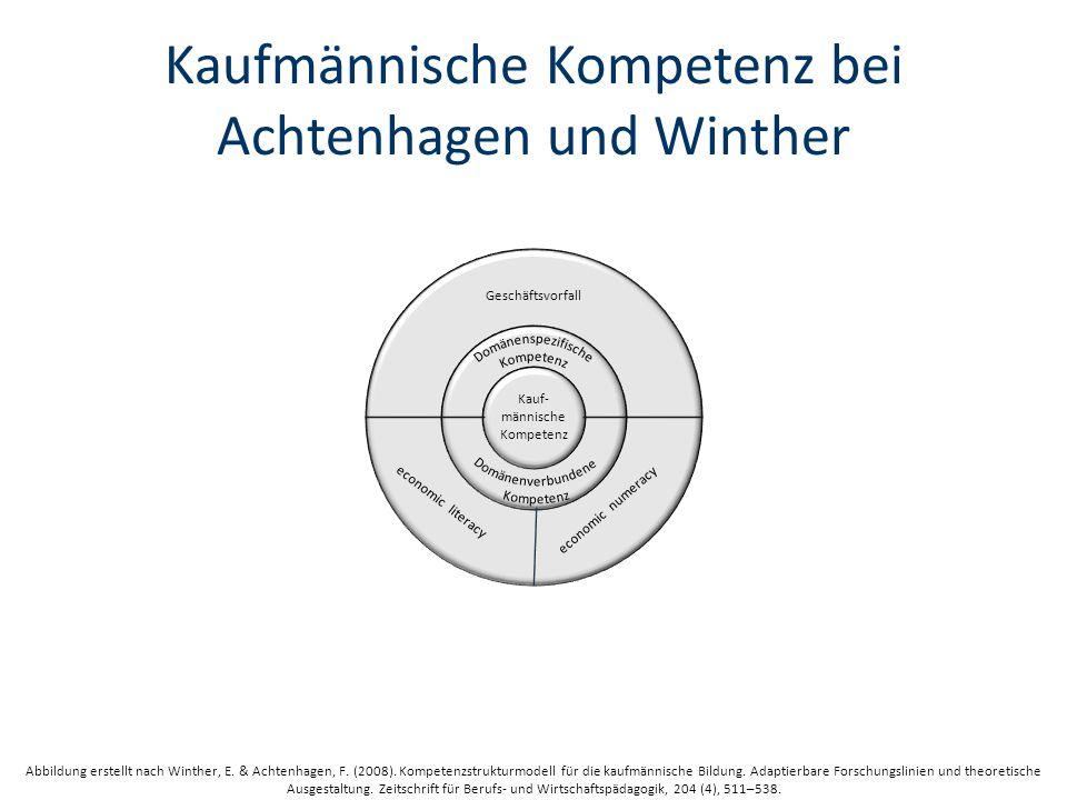 Kaufmännische Kompetenz bei Achtenhagen und Winther