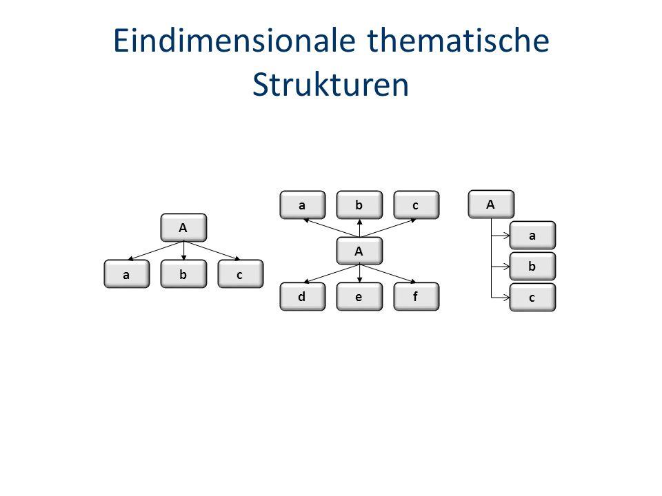 Eindimensionale thematische Strukturen