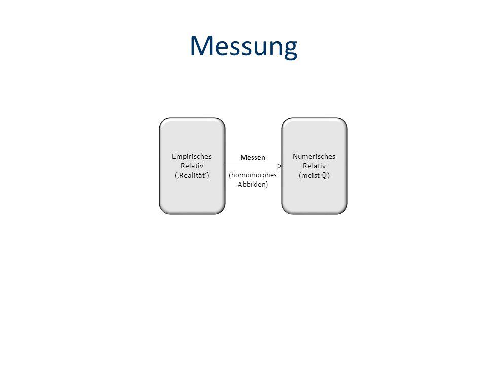 Messung Empirisches Relativ ('Realität') Numerisches Relativ (meist ℚ)