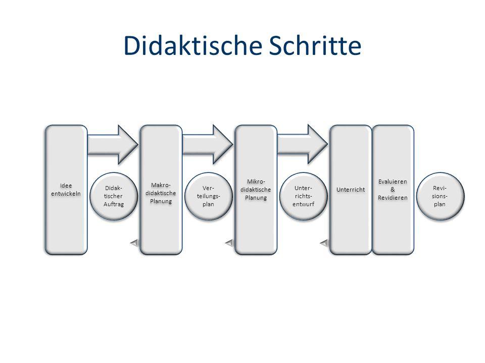 Didaktische Schritte Didak-tischer Auftrag Ver-teilungs-plan