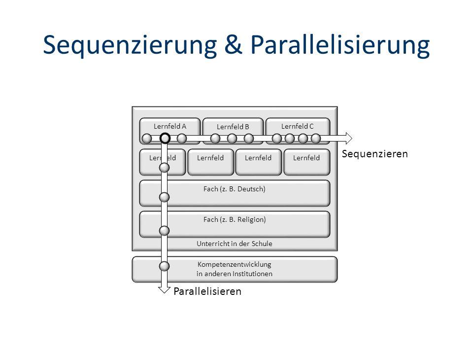 Sequenzierung & Parallelisierung