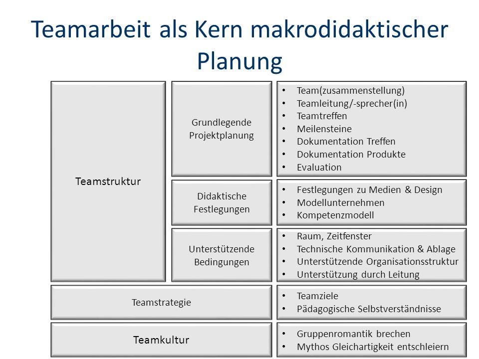 Teamarbeit als Kern makrodidaktischer Planung