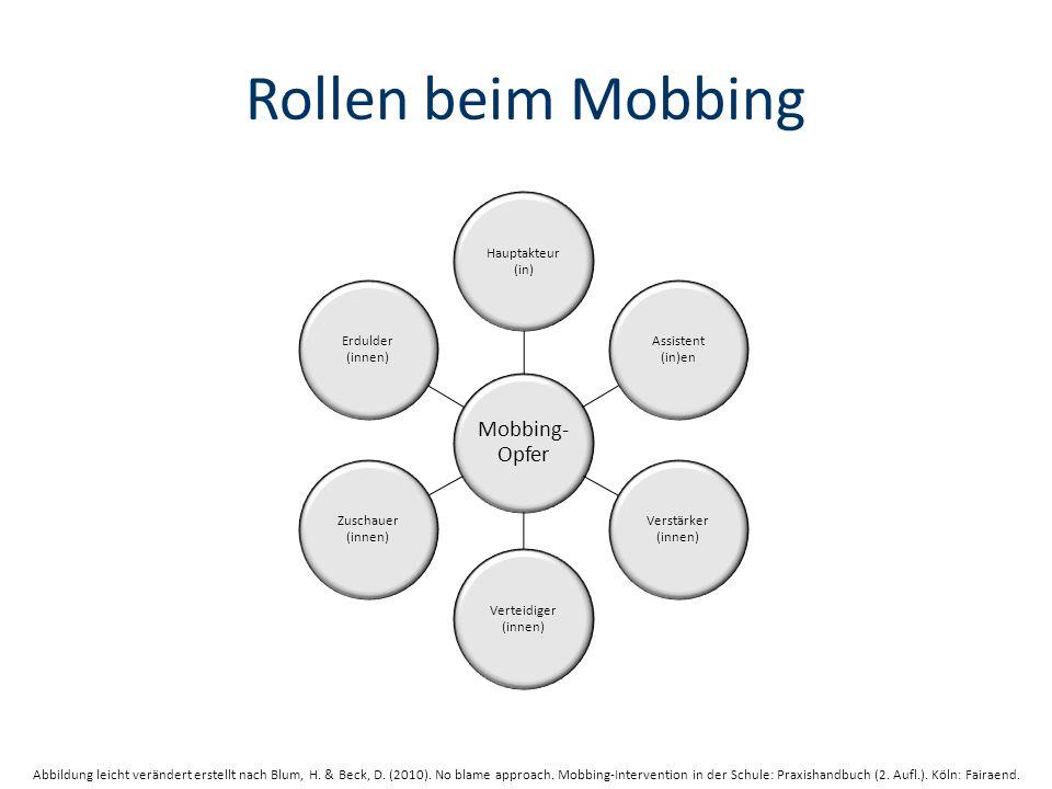 Rollen beim Mobbing Mobbing- Opfer Hauptakteur (in) Assistent (in)en