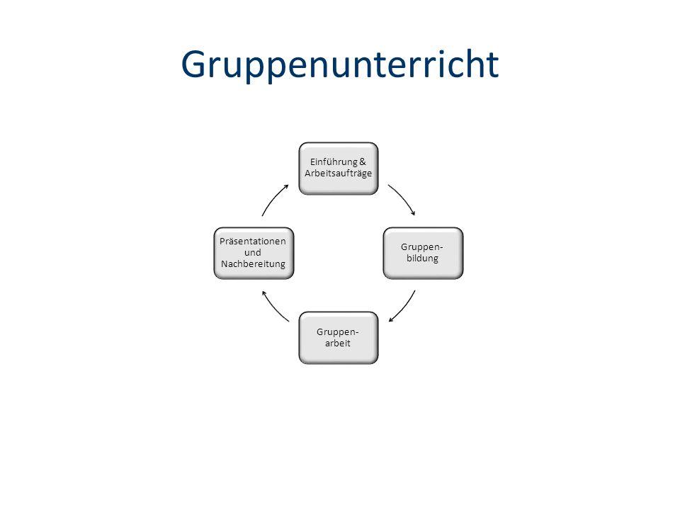 Gruppenunterricht Einführung & Arbeitsaufträge