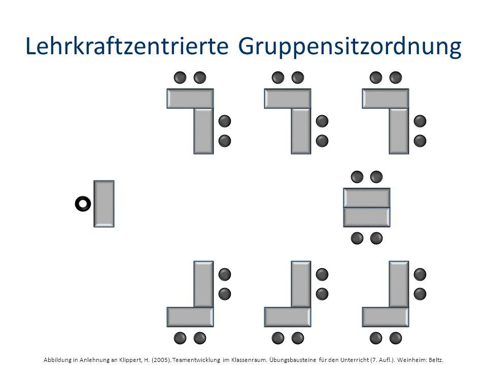 Lehrkraftzentrierte Gruppensitzordnung