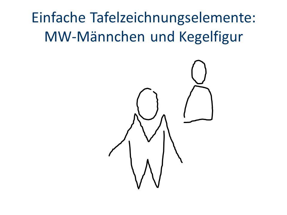 Einfache Tafelzeichnungselemente: MW-Männchen und Kegelfigur