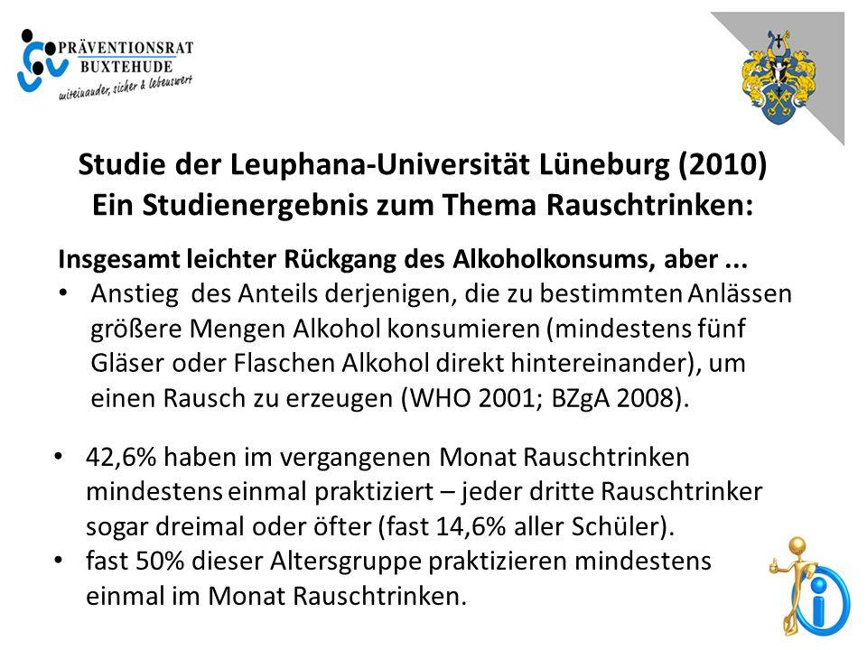 Studie der Leuphana-Universität Lüneburg (2010) Ein Studienergebnis zum Thema Rauschtrinken: