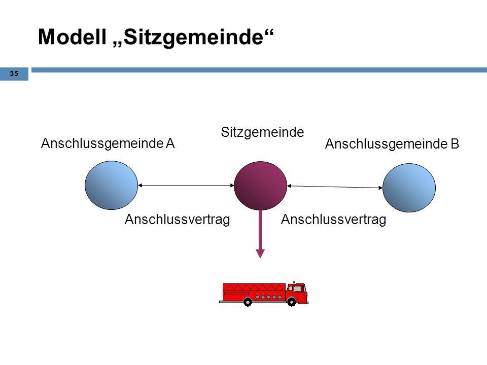 """Modell """"Sitzgemeinde"""