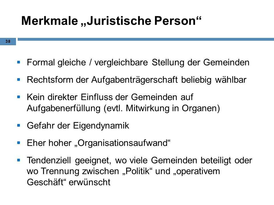 """Merkmale """"Juristische Person"""