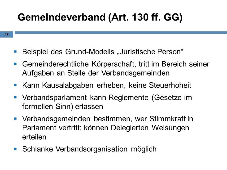 Gemeindeverband (Art. 130 ff. GG)