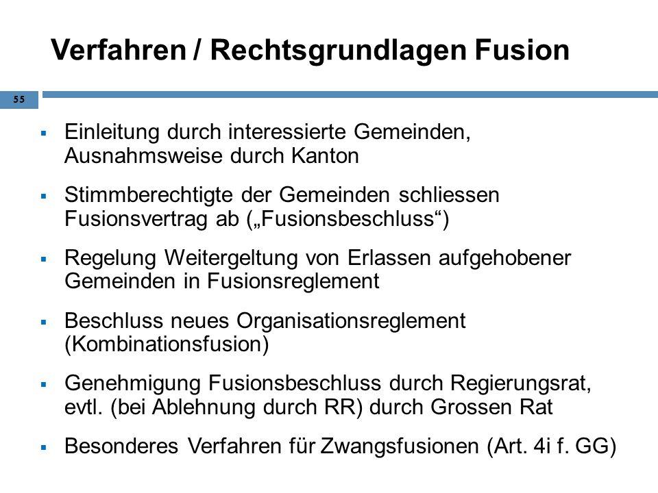 Verfahren / Rechtsgrundlagen Fusion