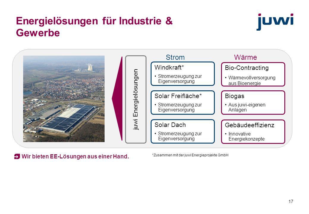 Energielösungen für Industrie & Gewerbe