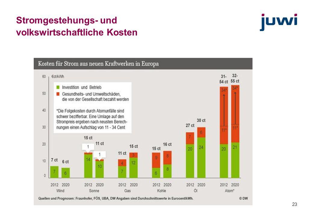Stromgestehungs- und volkswirtschaftliche Kosten