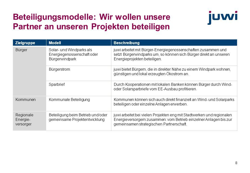Beteiligungsmodelle: Wir wollen unsere Partner an unseren Projekten beteiligen