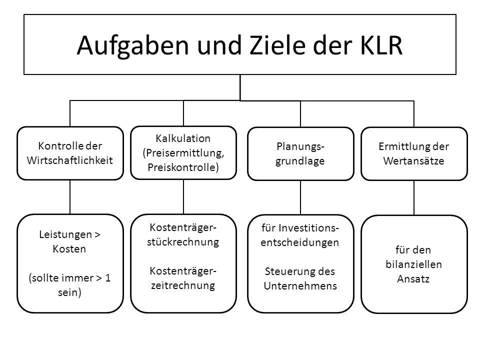 Aufgaben und Ziele der KLR