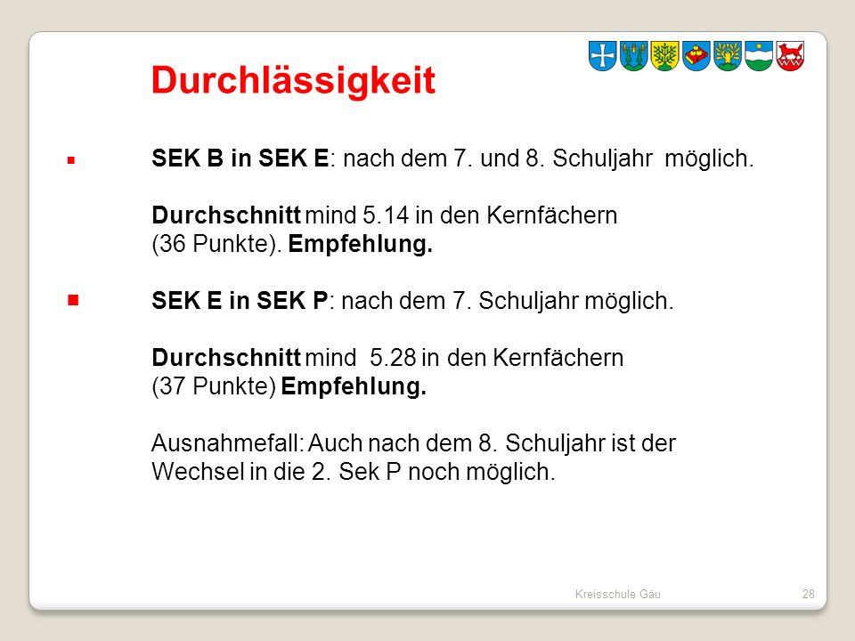 Durchlässigkeit ■ SEK B in SEK E: nach dem 7. und 8. Schuljahr möglich. Durchschnitt mind 5.14 in den Kernfächern (36 Punkte). Empfehlung.