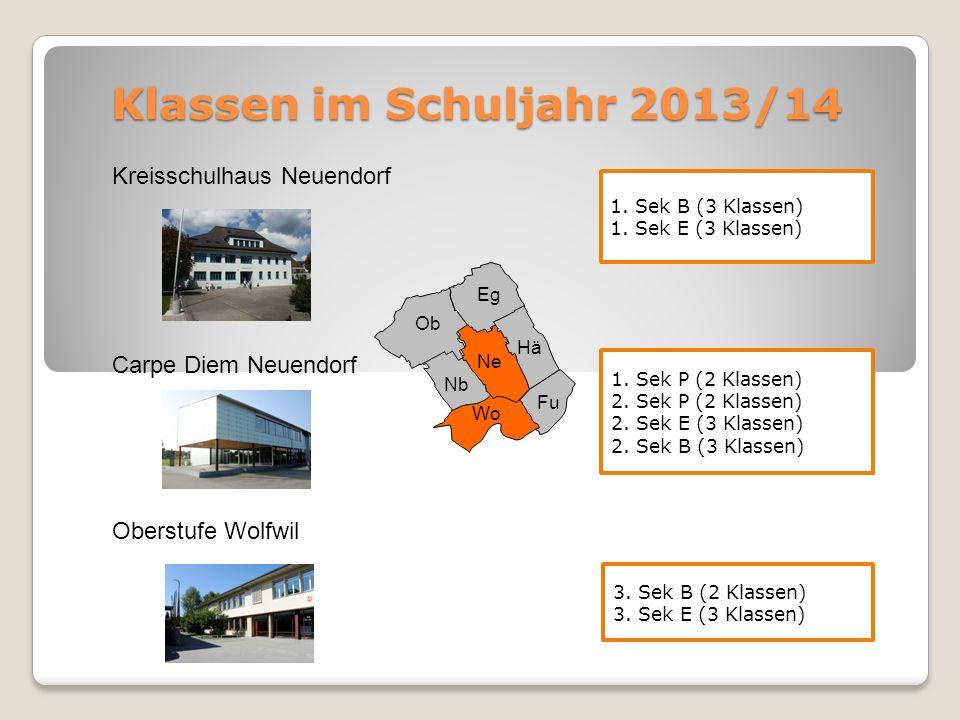 Klassen im Schuljahr 2013/14 Kreisschulhaus Neuendorf