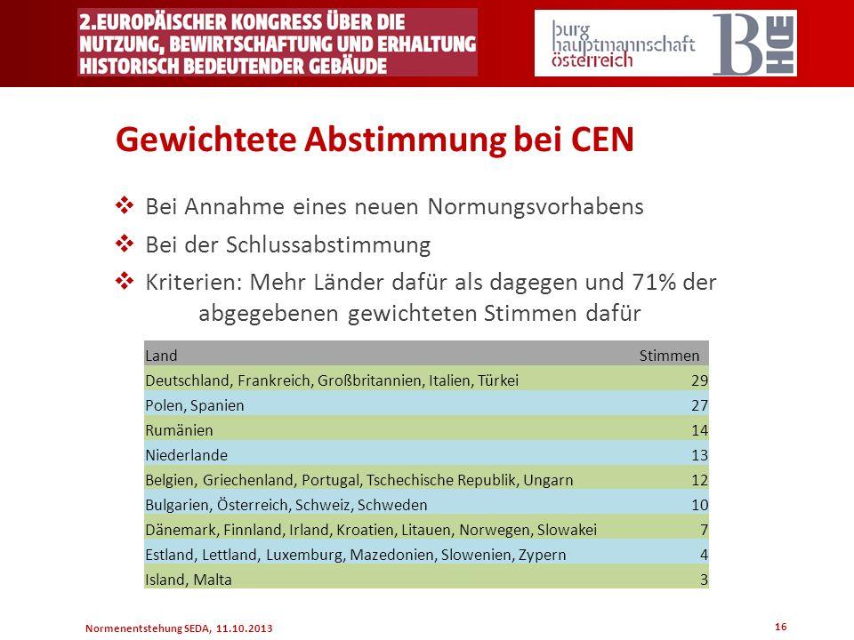 Gewichtete Abstimmung bei CEN
