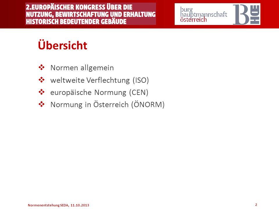 Übersicht Normen allgemein weltweite Verflechtung (ISO)