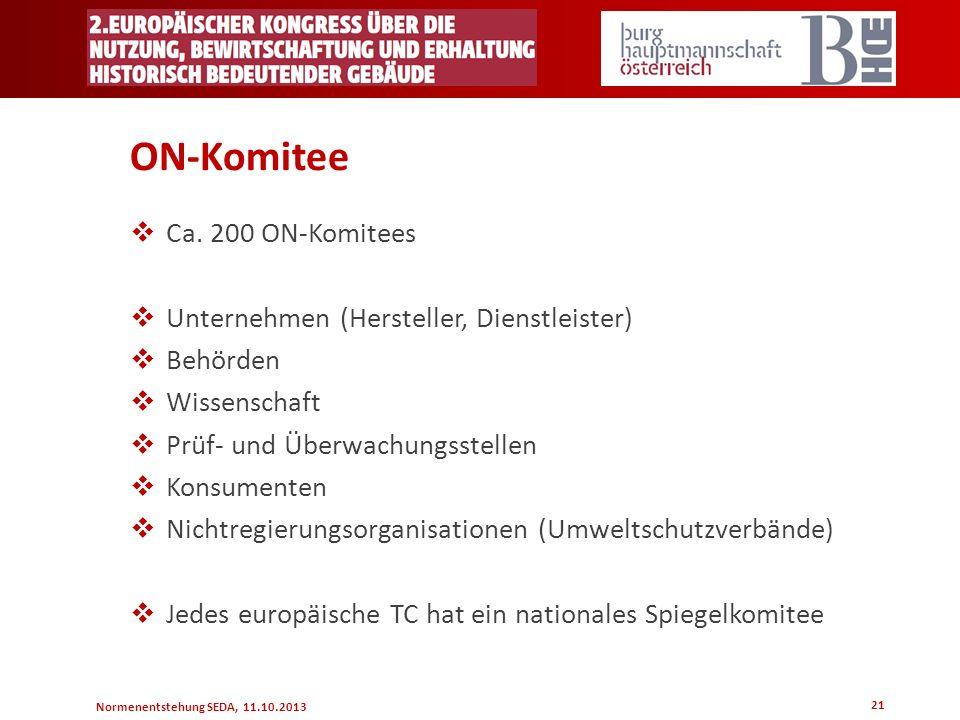ON-Komitee Ca. 200 ON-Komitees Unternehmen (Hersteller, Dienstleister)