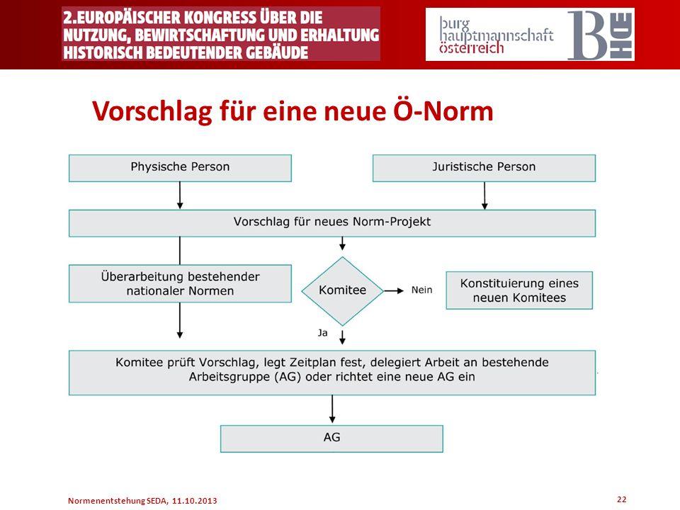 Vorschlag für eine neue Ö-Norm