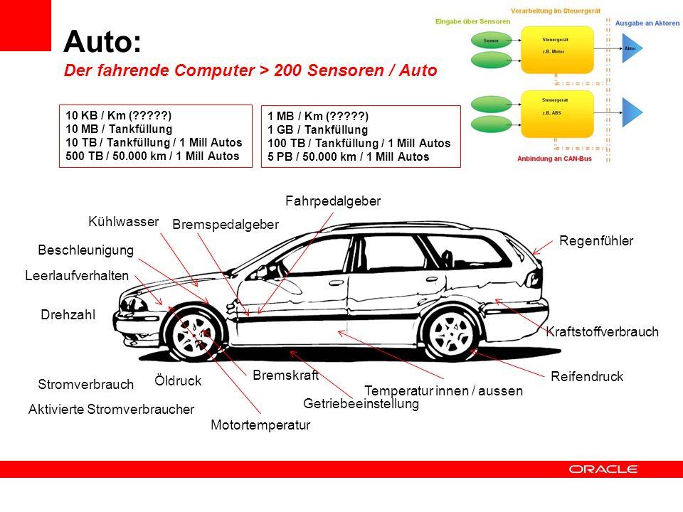 Auto: Der fahrende Computer > 200 Sensoren / Auto