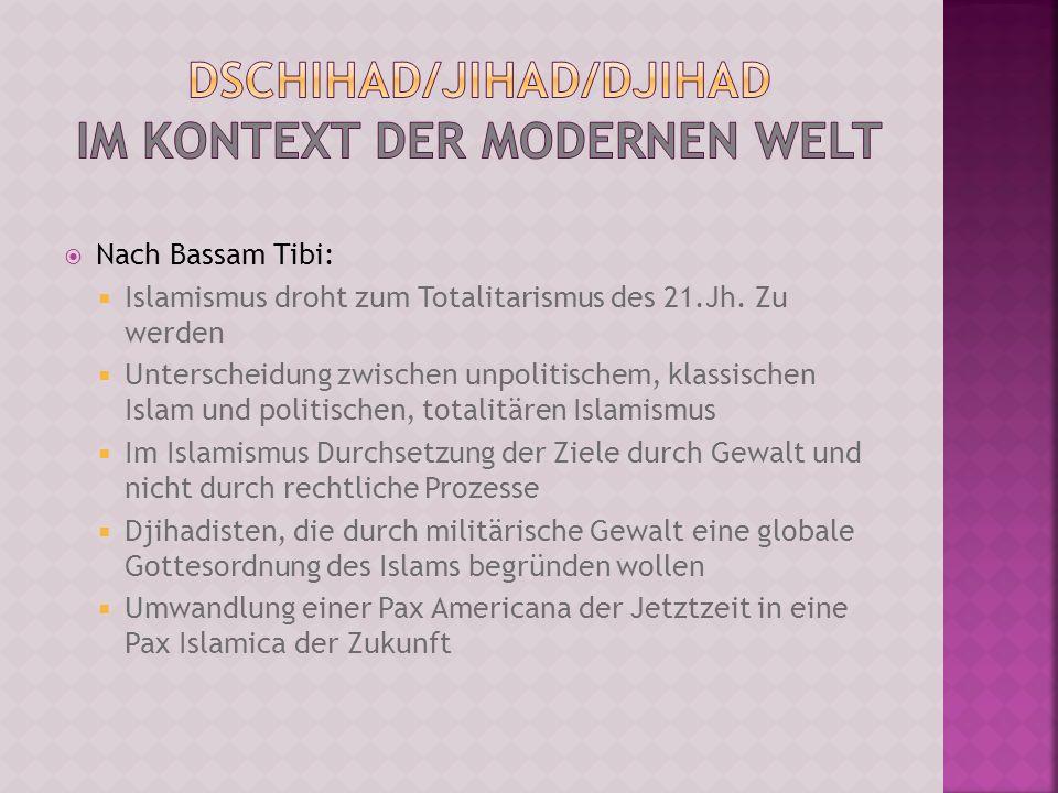 Dschihad/Jihad/Djihad im Kontext der modernen welt