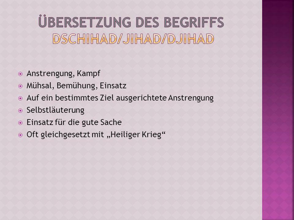 ÜBERSETZUNG DES bEGRIFFS Dschihad/Jihad/Djihad