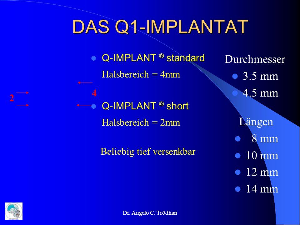 DAS Q1-IMPLANTAT Durchmesser Halsbereich = 4mm 3.5 mm 4.5 mm