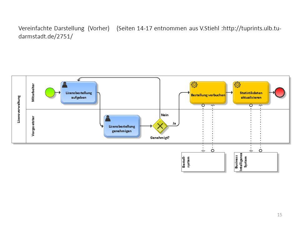 Vereinfachte Darstellung (Vorher) (Seiten 14-17 entnommen aus V