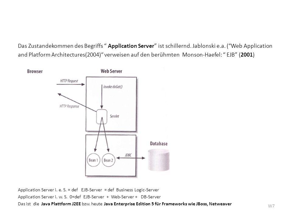 Das Zustandekommen des Begriffs Application Server ist schillernd