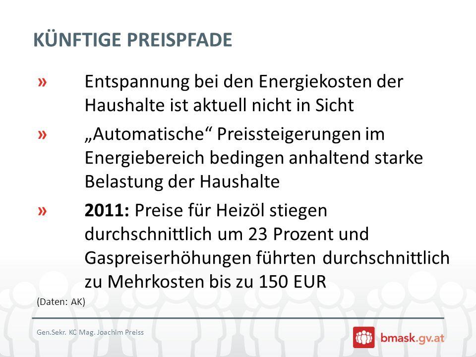 KÜNFTIGE PREISPFADE » Entspannung bei den Energiekosten der Haushalte ist aktuell nicht in Sicht.
