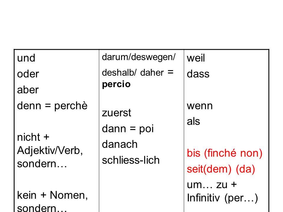 nicht + Adjektiv/Verb, sondern…