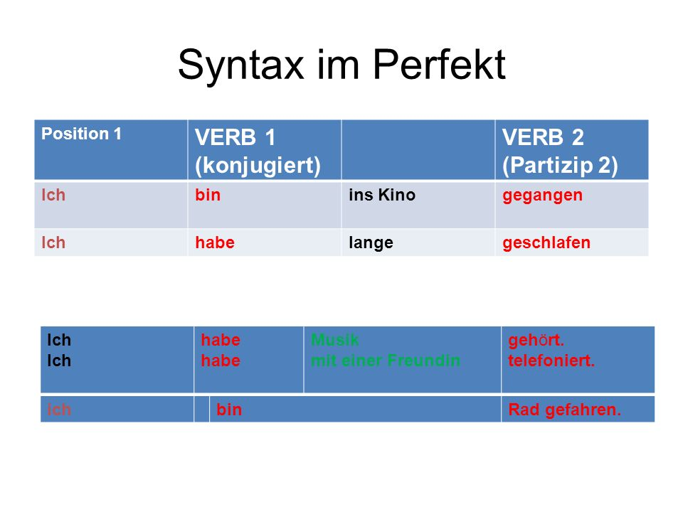 German verb kennenlernen