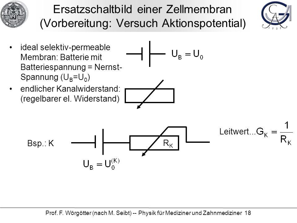 Ersatzschaltbild einer Zellmembran (Vorbereitung: Versuch Aktionspotential)