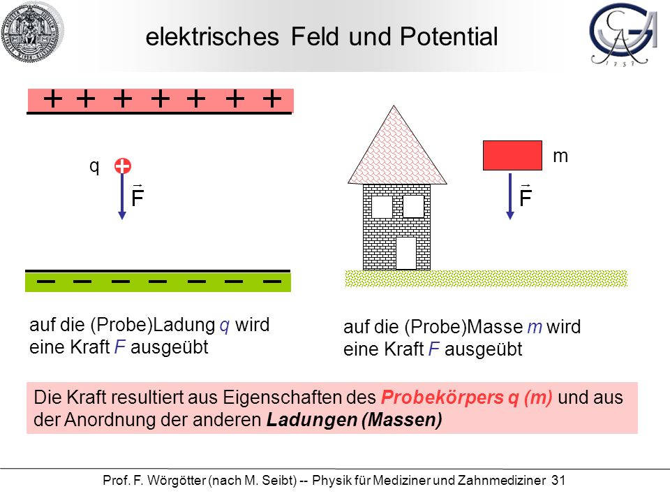 Großartig Elektrisches Verdrahtungsprogramm Galerie - Elektrische ...