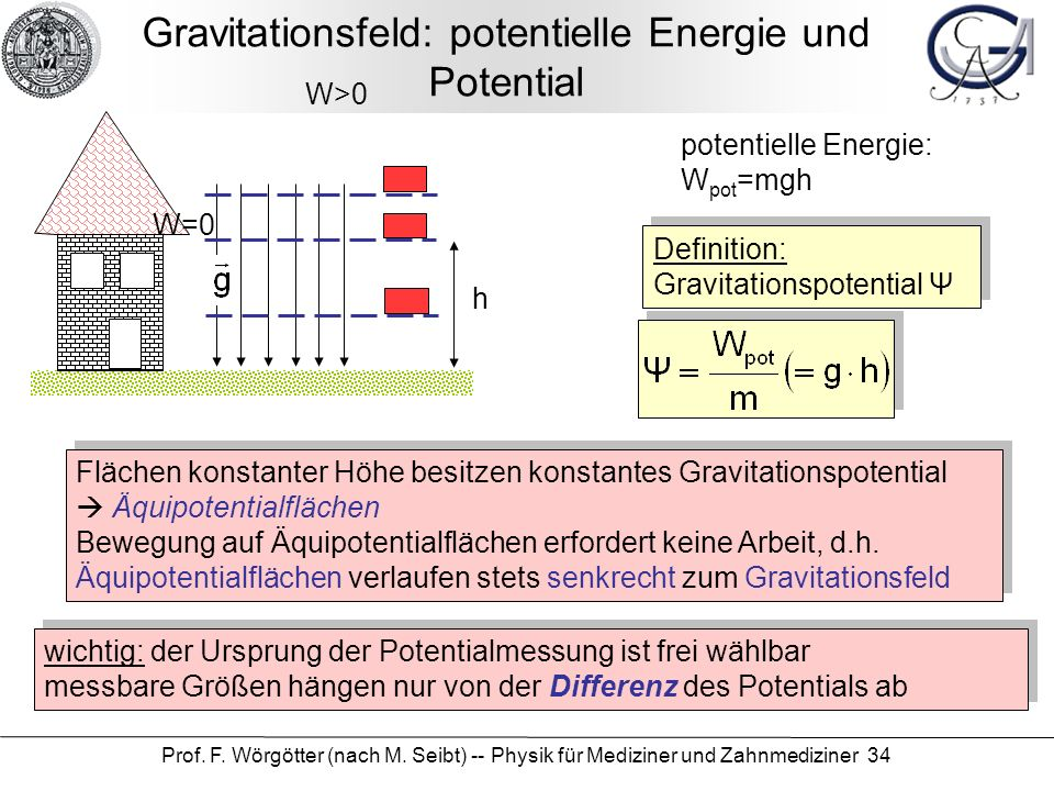 Gravitationsfeld: potentielle Energie und Potential