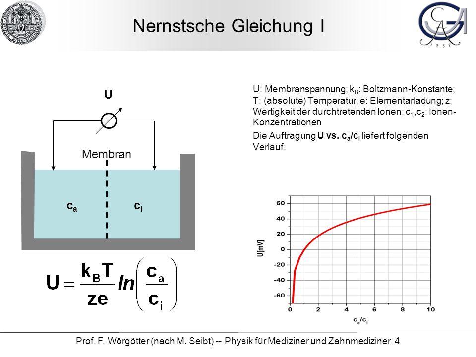 Nernstsche Gleichung I