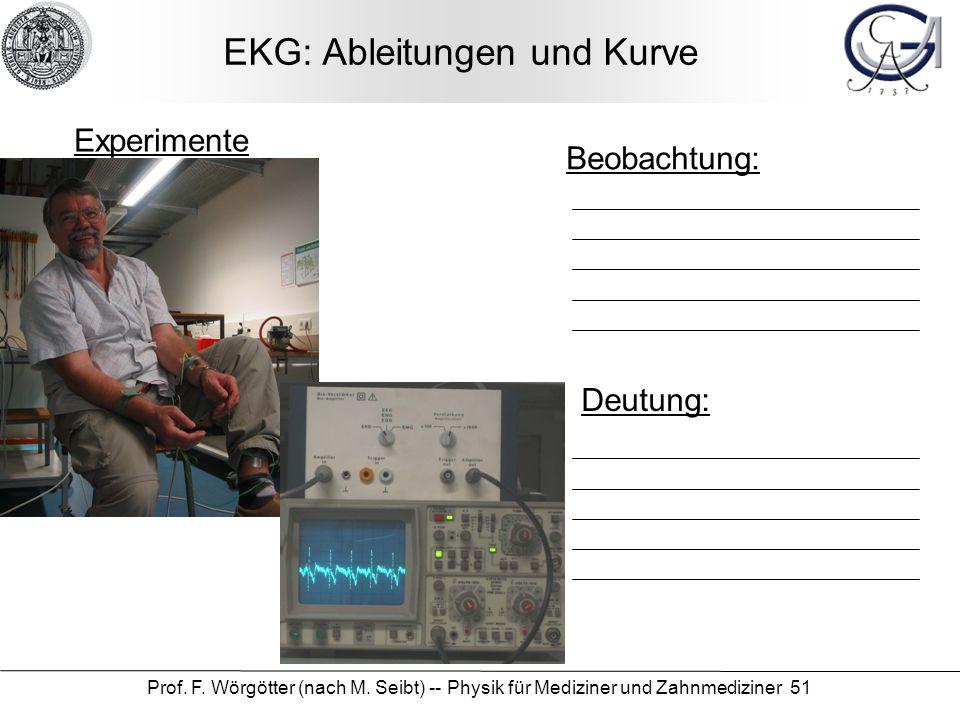 EKG: Ableitungen und Kurve