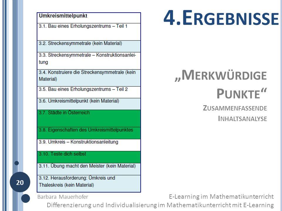"""4.Ergebnisse """"Merkwürdige Punkte Zusammenfassende Inhaltsanalyse 20"""