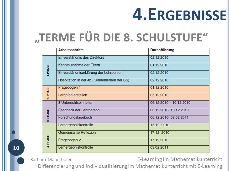 """4.Ergebnisse """"TERME FÜR DIE 8. SCHULSTUFE 10"""