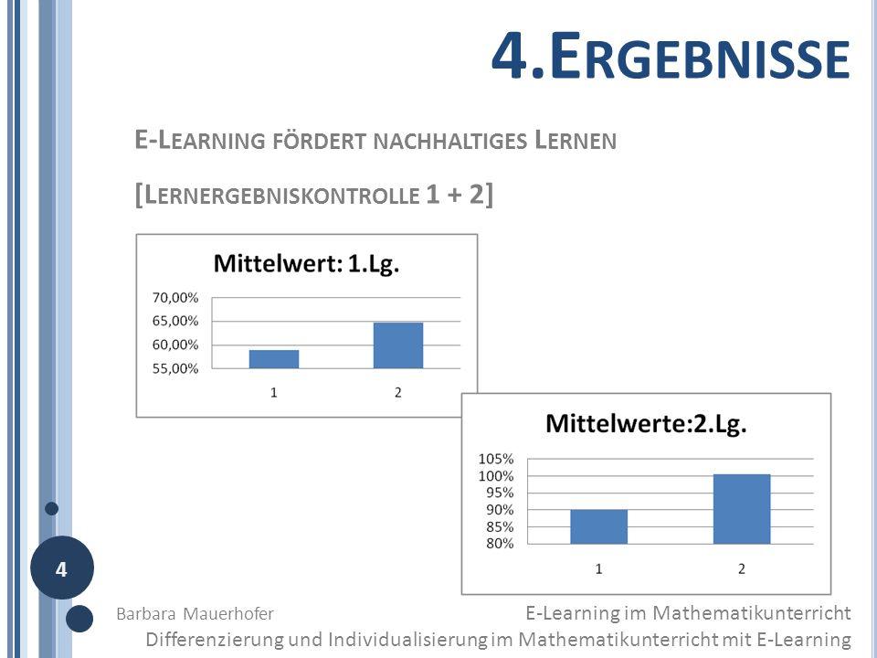 4.Ergebnisse E-Learning fördert nachhaltiges Lernen