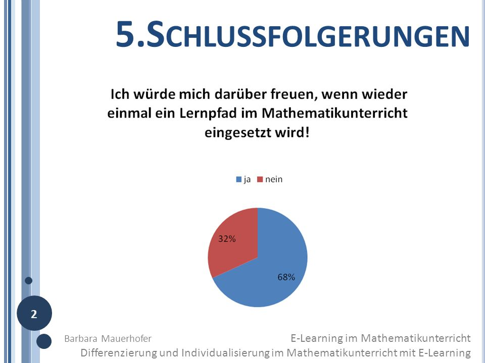 5.Schlussfolgerungen 2. Barbara Mauerhofer E-Learning im Mathematikunterricht.