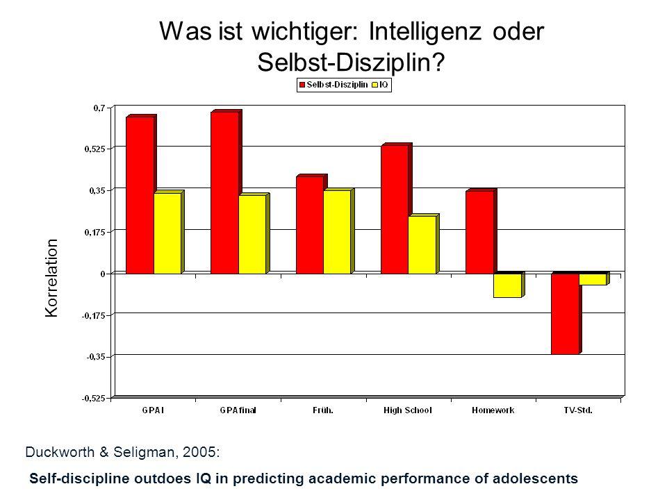 Was ist wichtiger: Intelligenz oder Selbst-Disziplin